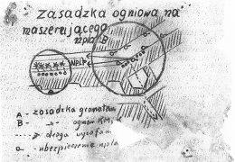 """Instrukcja bojowa, szkoleniowa żołnierzy ROAK Obwodu """"Mewa"""""""